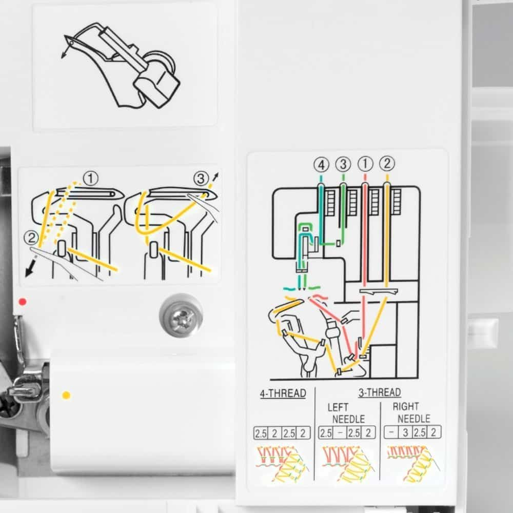 Singer Finishing Touch 14SH6540 Differential-Feed Serger Sewing Machine  including 4-3 Stitch Configuration, Color-Coded ...