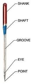 SINGER Universal Regular Point Machine Needles, 20 Count, Sizes 80-11, 90-14, 100-16 - 7